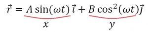 Радиус-вектор пример траектории