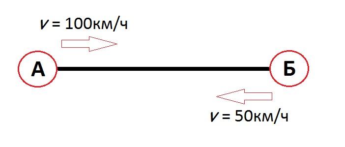 Графическое изображение задачки