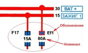 Как обозначается предохранители на электросхеме