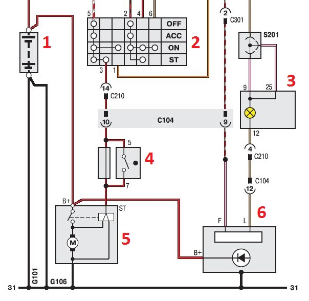Как на электросхеме обозначается стартер, АКБ, замок зажигания