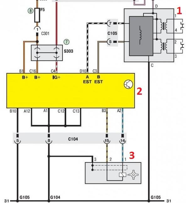 Как обозначается ЭБУ и другие контроллеры на схемах