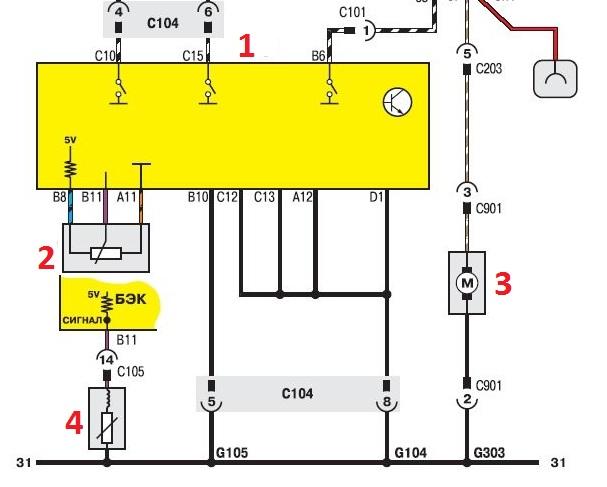 Обозначение блока управления двигателем на схеме