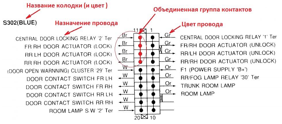 Схема с автомобильными соединительными колодками