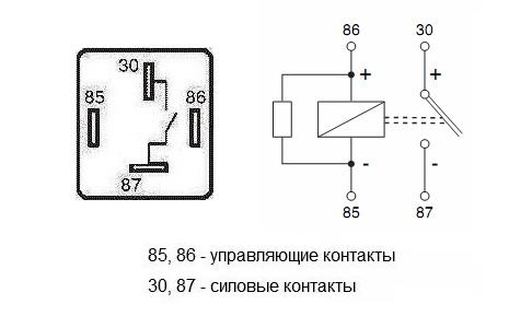 Схема автомобильного реле с распиновкой
