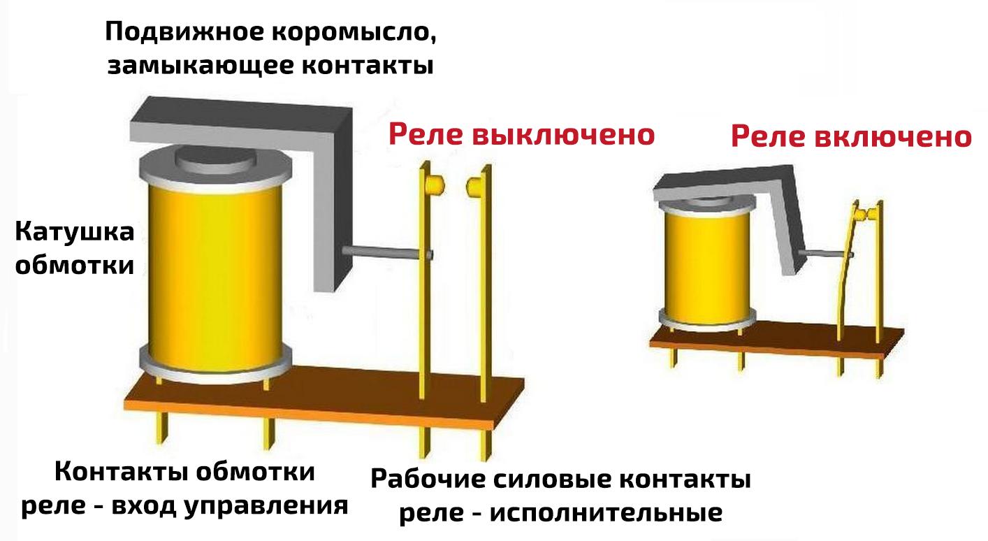 Схема работы автомобильного реле