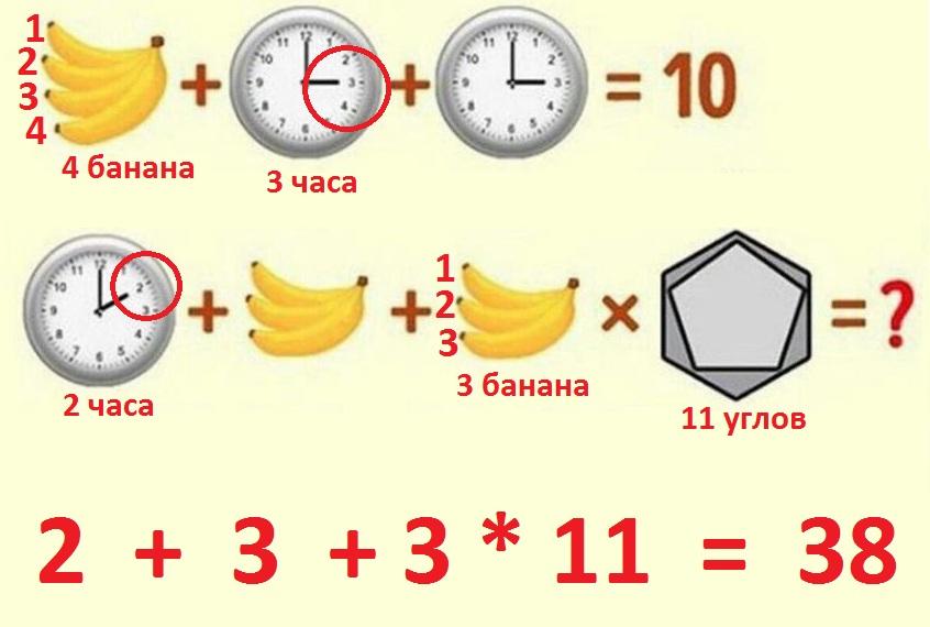 Задача на логику про бананы, часы и квадраты